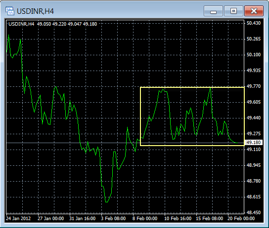 Forexpros chf to inr