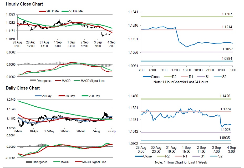 Forex Trading - FXCM