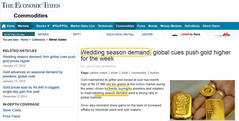 Wedding Season Demand