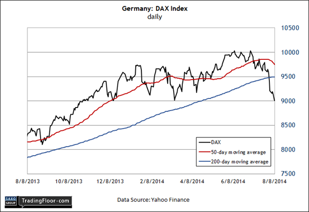 German Bonds We Are Out Of Sight