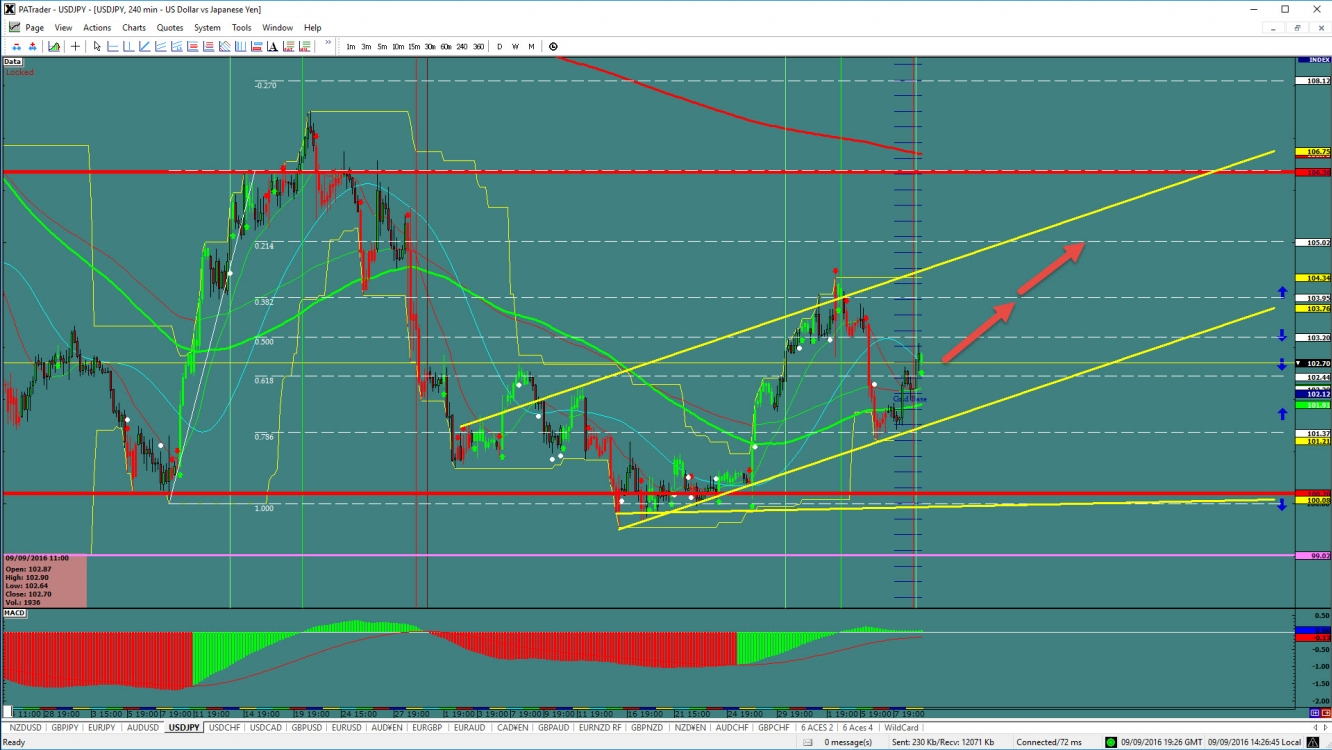 Forex guam tracking