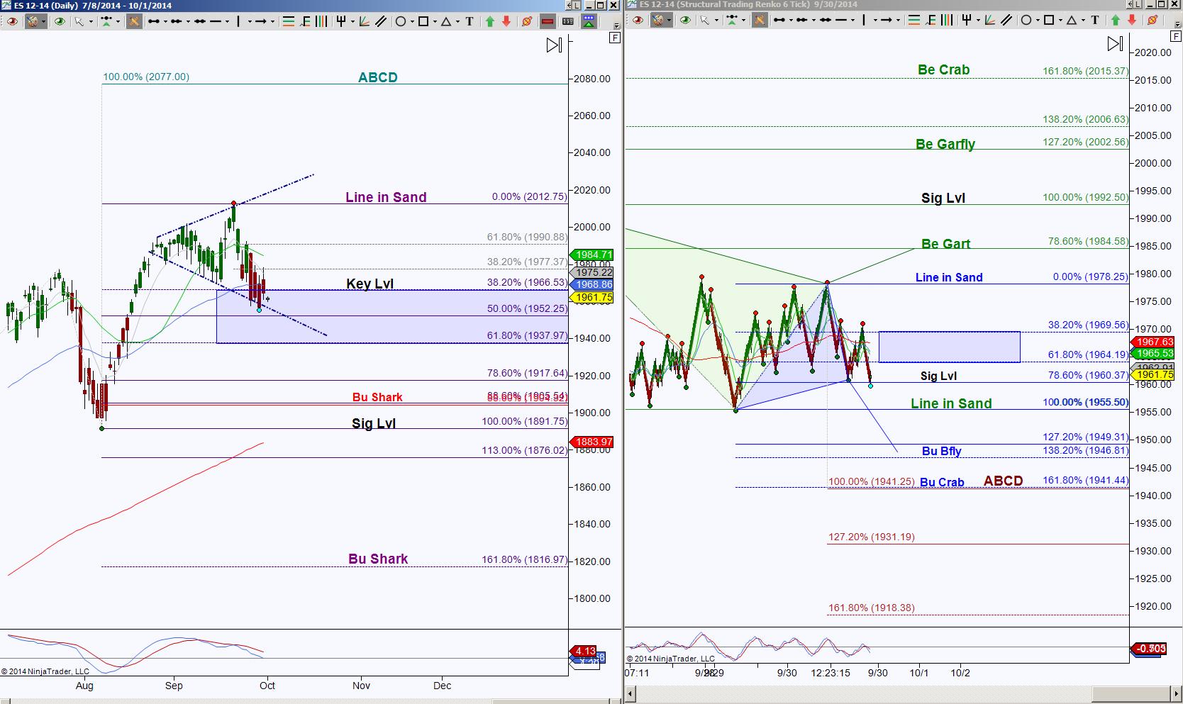 Graphs forex trading apprendre le